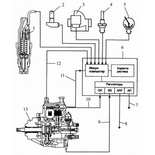 топливная система транспортер т5